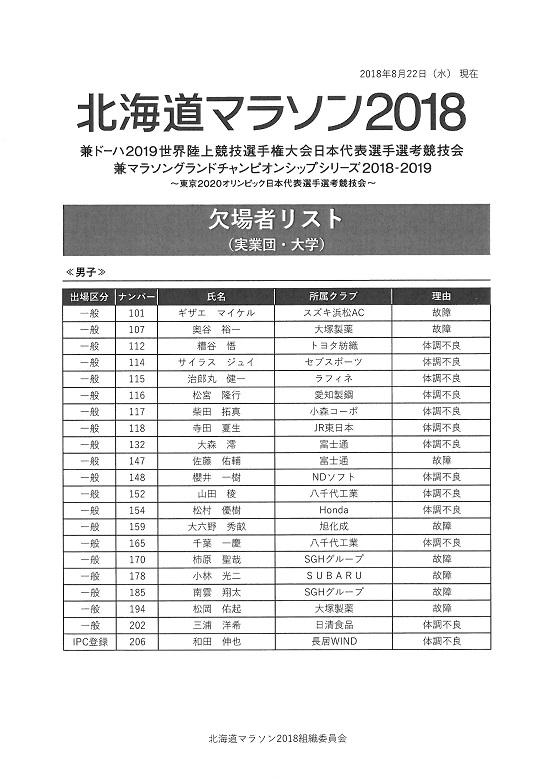 日本ブラインドマラソン協会(JBMA) » JBMA日本ブラインドマラソン ...